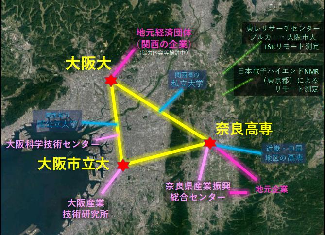阪奈機器共用ネットワーク地図